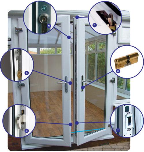 Choices Door Security | Double Glazing | CWG Choices Ltd