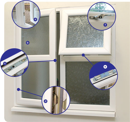choices-window-security