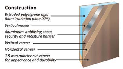 Scotdoor Construction