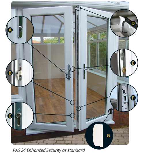 Door Security Specification