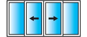In-line 4 Pane Configuration
