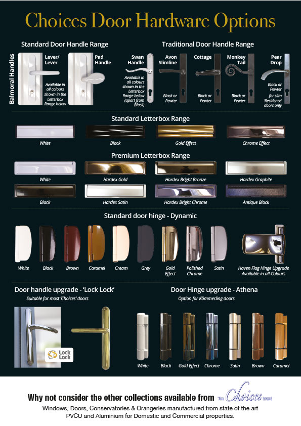 Choices Door Hardware