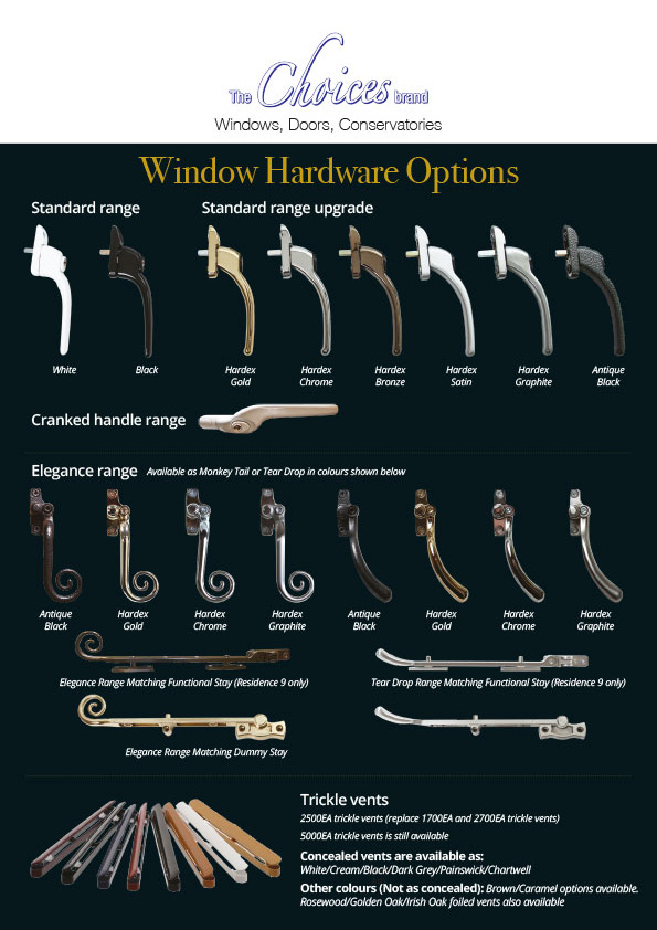 Choices Window Hardware